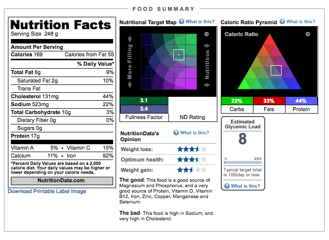 Oyster Nutrition Facts. Image Credit: http://nutritiondata.self.com/facts/finfish-and-shellfish-products/4189/2